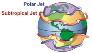 Jet Stream jetstream2