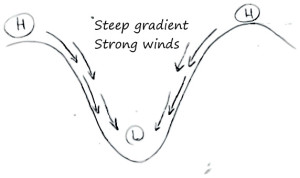 Weather-Wind-Speed-strong-wind