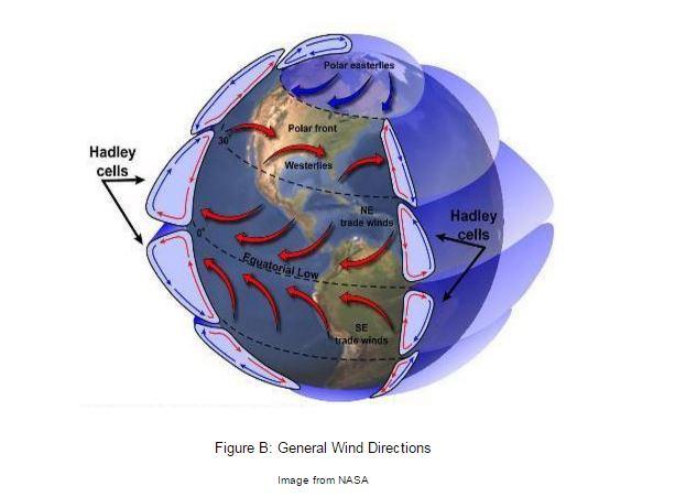 weather cells NASA